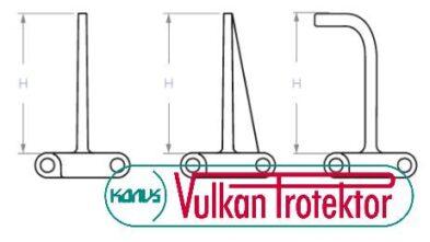 Poprečni profili za modularne trake